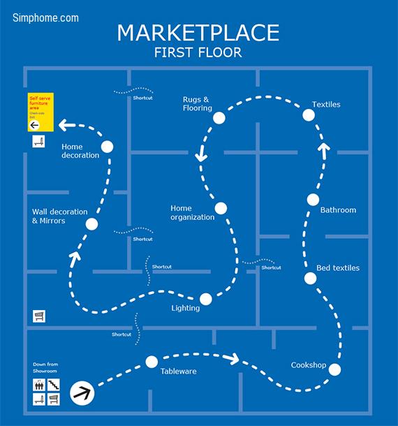 1 IKEA Marketplace simphome com