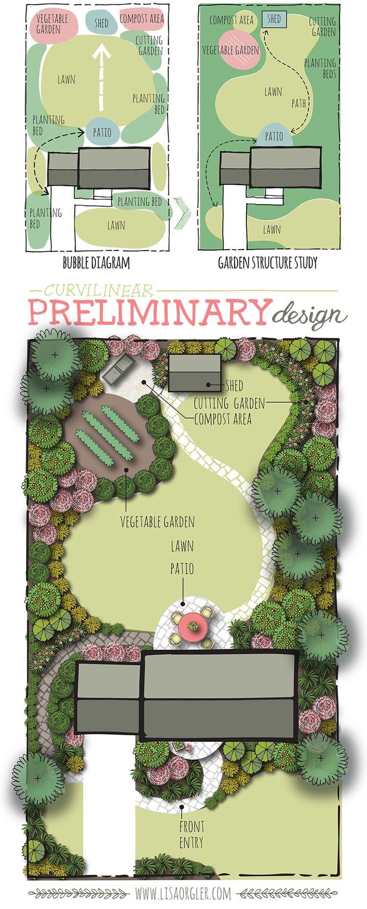 Simphome.com featuring 15 landscape design garden design and backyard