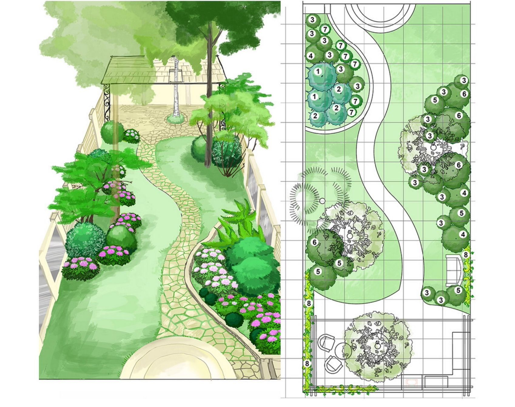 Simphome.com .Backyard garden design with 10 of coolest ideas how to improve landscape design plans backyard