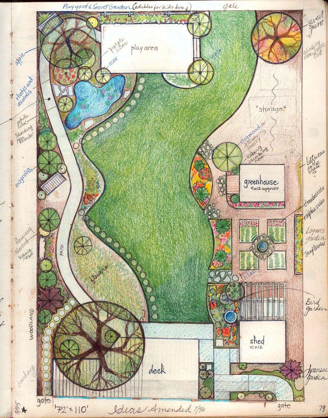 garden landscaping ideas via Simphome.com