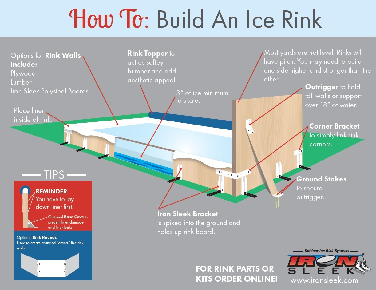 how to build an outdoor rink intended for backyard ice rink ideas