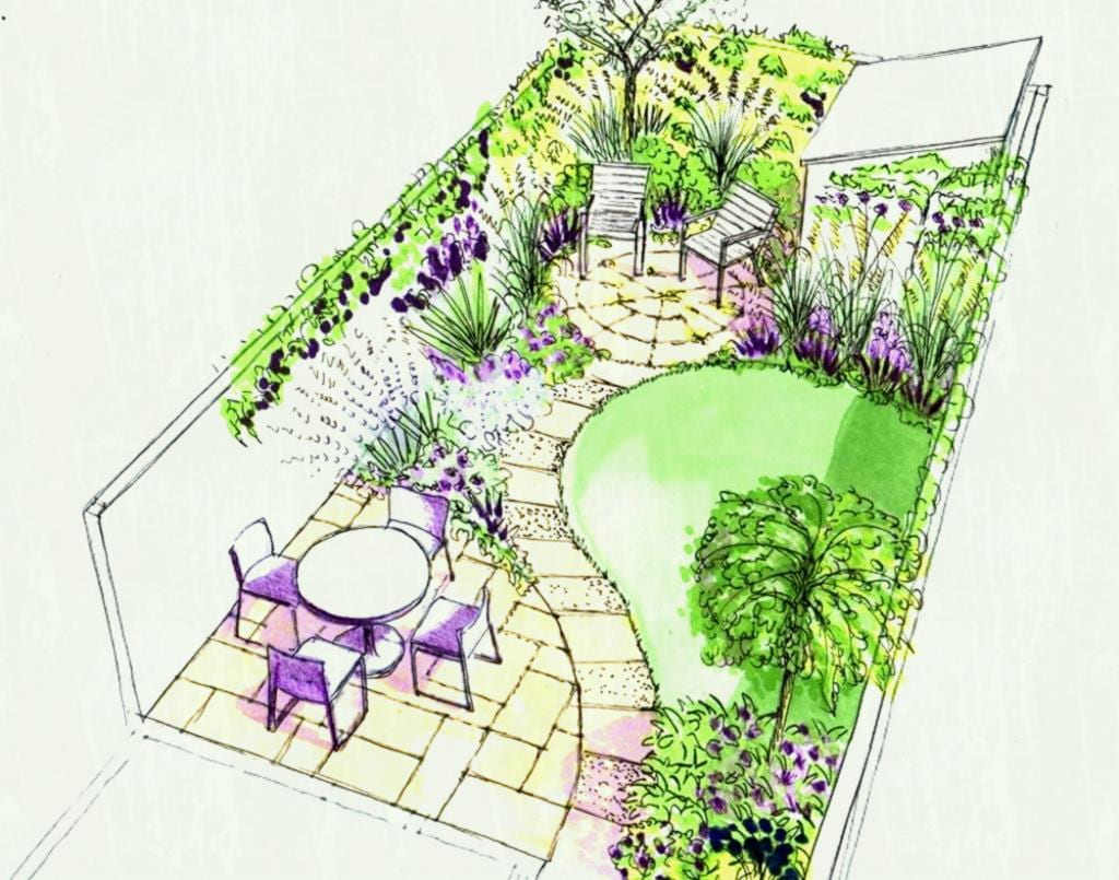 Simphome.com adorable a small back town garden on low budget pinterest