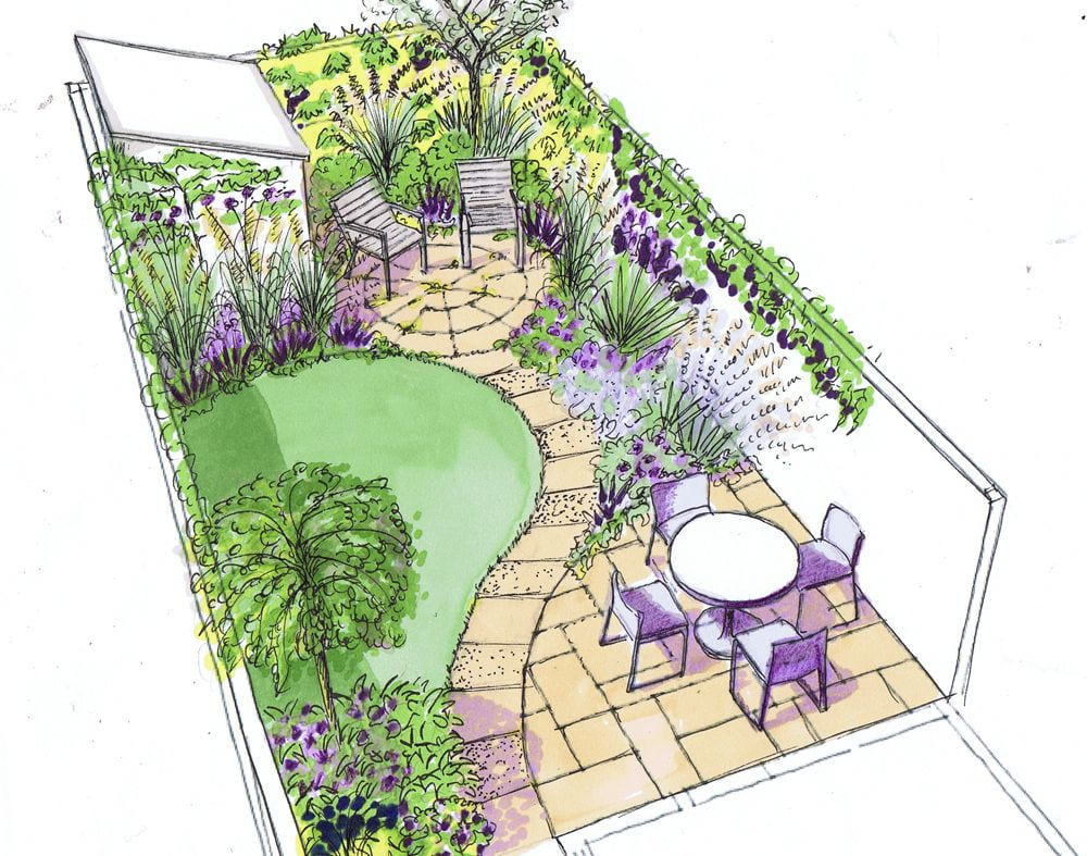 Simphome.com design for a small back town garden on a low budget garden pertaining to garden design plans ideas