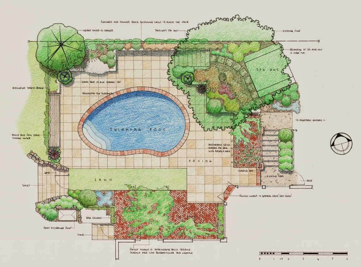 Simphome.com landscape and garden ideas morreraler landscaping design plans for 2020 2021 2022