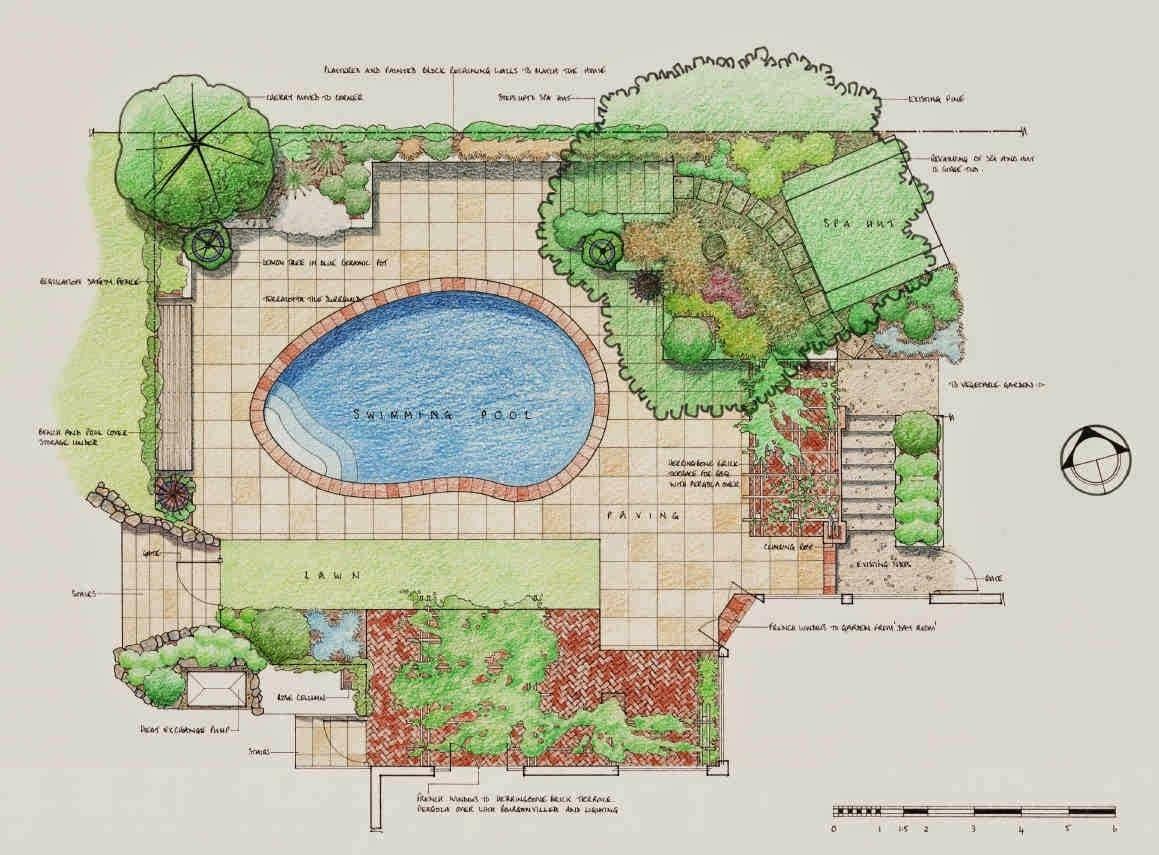 Simphome.com landscape and garden ideas morreraler landscaping design plans for 2020 2021 2022