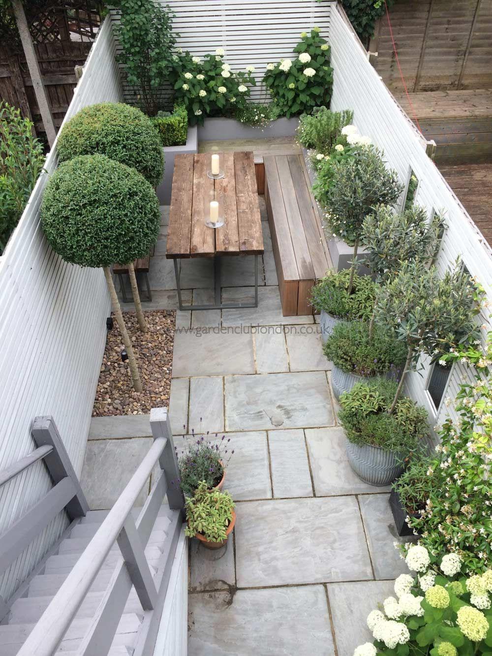 Simphome.com garden ideas for a small backyard 2020 2021 2022