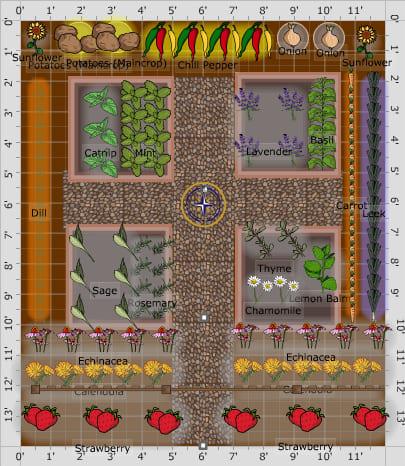 5.Simphome.com Community Garden 1