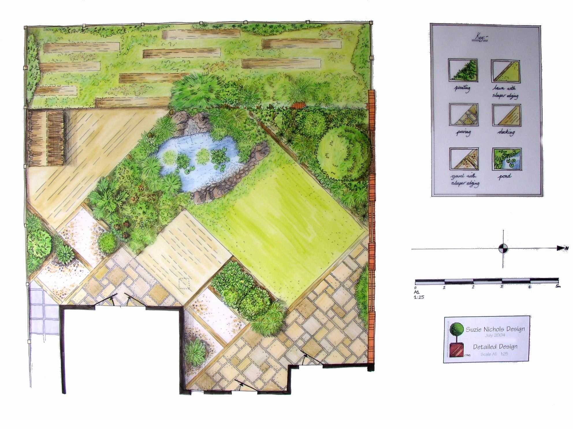 Simphome.com lovely small garden plans inspirations including design ideas for 2020 2021