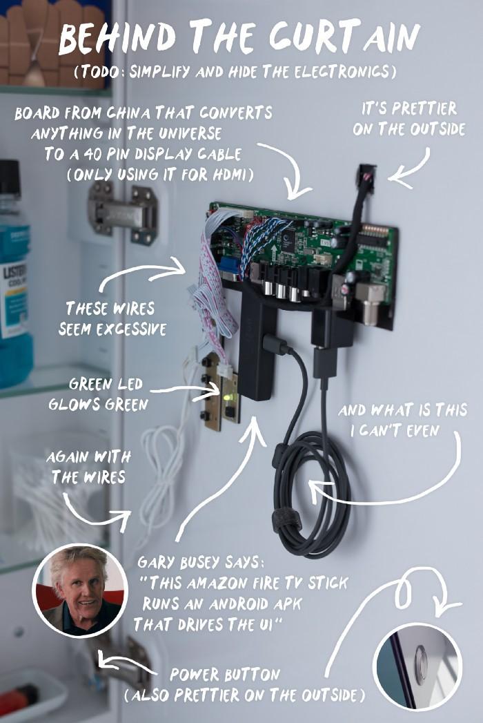 2.DIY Futuristic Bathroom Technology By Simphome.com