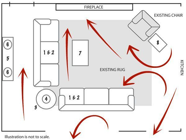 12. Start from the simple furniture arrangment tips by simphome.com