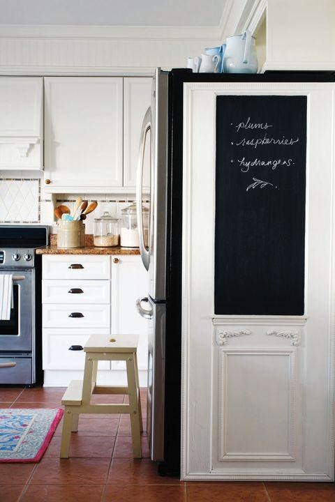 2. Add Chalkboard Panel by simphome.com