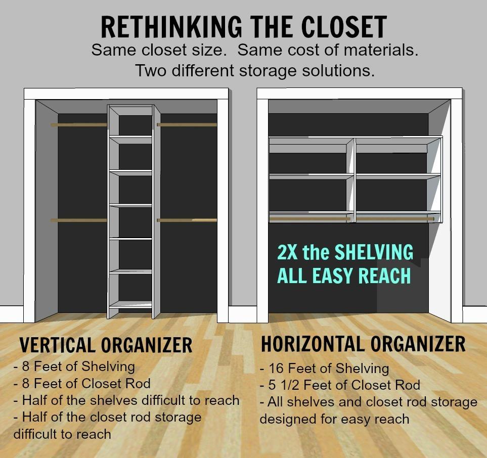 more closet storage better organizer via Simphome.com .jpg